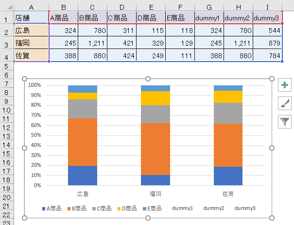 第2軸の数値軸を削除した[100%積み上げ縦棒]グラフ
