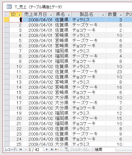 [テーブル構造とデータ]を選択して作成したテーブルのデータシートビュー