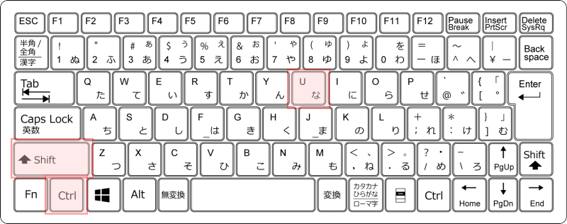 キーボード[Ctrl]+[Shift]+[U]