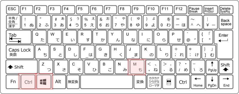 キーボード[Windows]+[Ctrl]+[M]