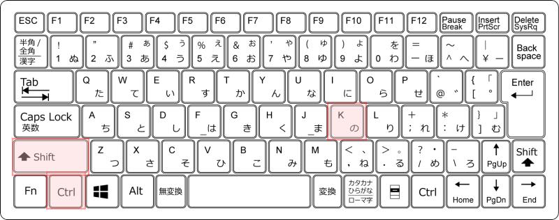 キーボード[Ctrl]+[Shift]+[K]