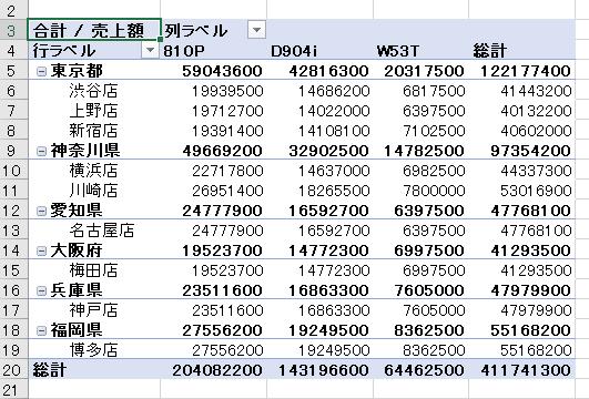 Excelの既定のレイアウト