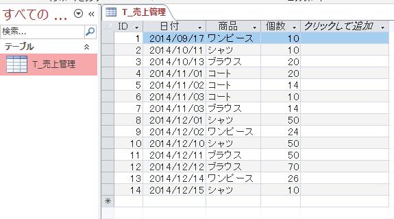 インポートしたテキストファイルをテーブルで確認