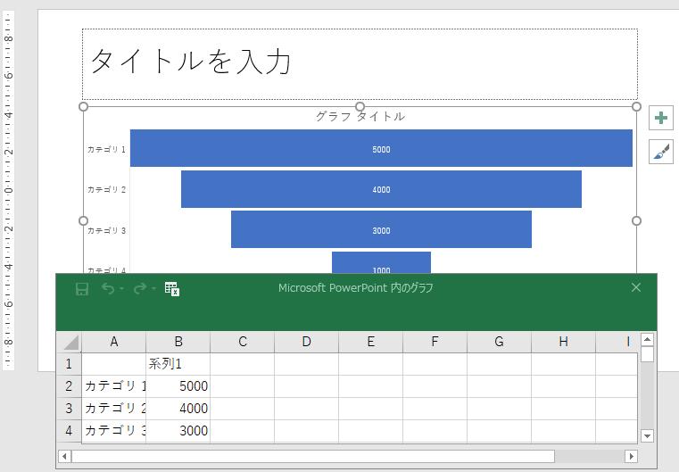 サンプルデータとじょうごグラフ