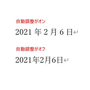 日本語と数字の自動調整がオンとオフの違い