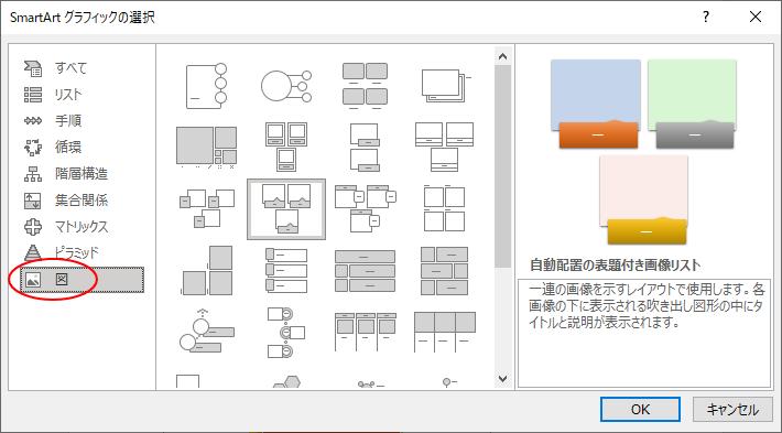 [SmartArtグラフィックの選択]ダイアログボックス
