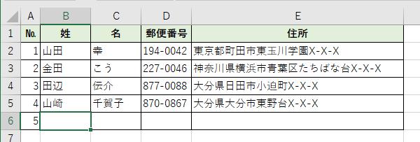 条件付き書式を設定した表