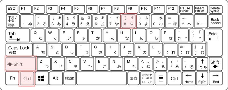 キーボード[Ctrl]キー+[Shift]キー+[(]