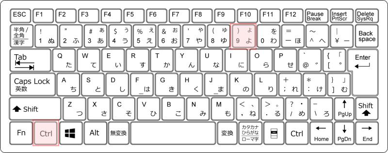 キーボード[Ctrl]+[9]
