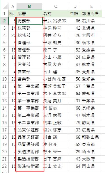 ユーザー設定リストで並べ替えた表