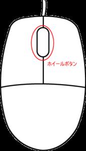 マウスホイールボタン