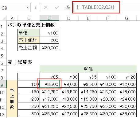 データテーブルの数式