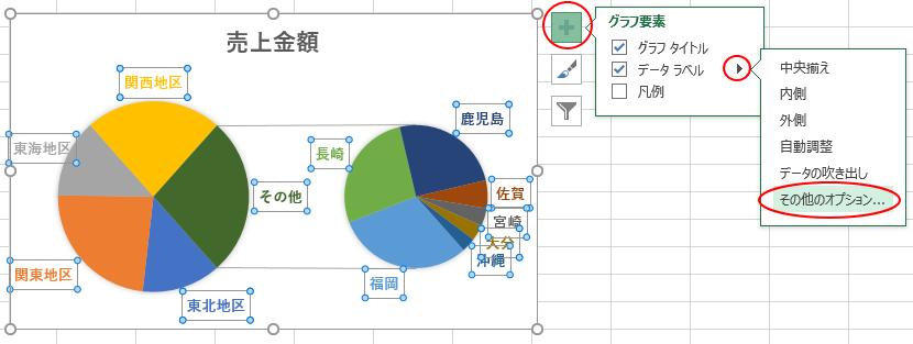データラベルのその他のオプション