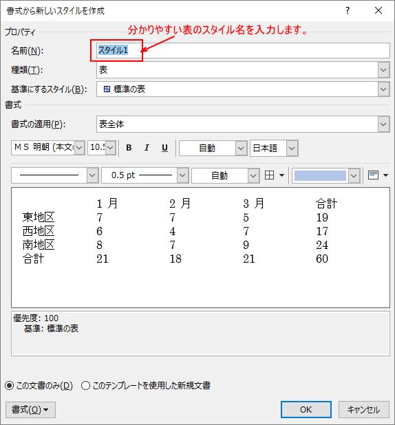 [書式から新しい表のスタイル]ダイアログボックス