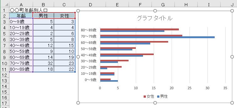 横棒グラフの挿入