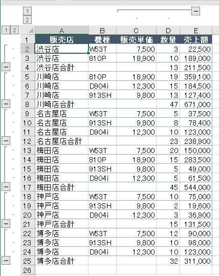 アウトラインが設定された表