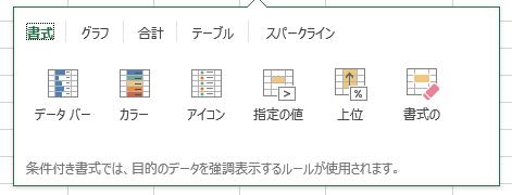 クイック分析ツールバー