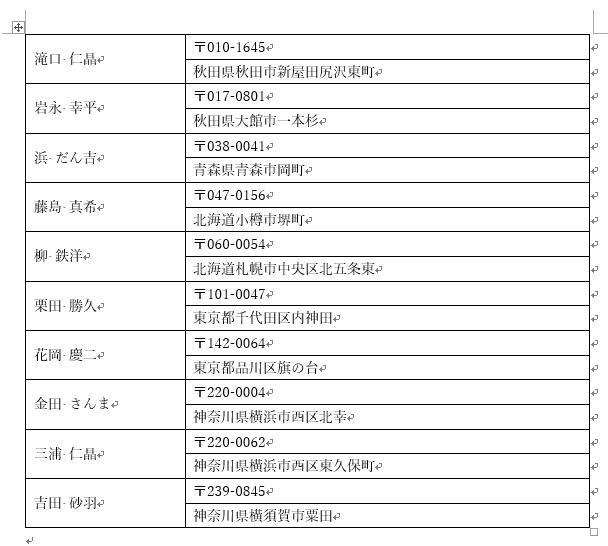 [新規文書への差し込み]で作成された表