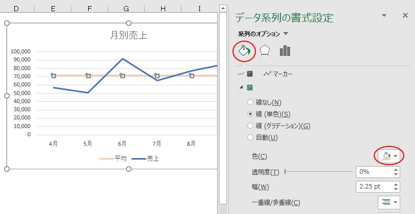 [データ系列の書式設定]から色の変更