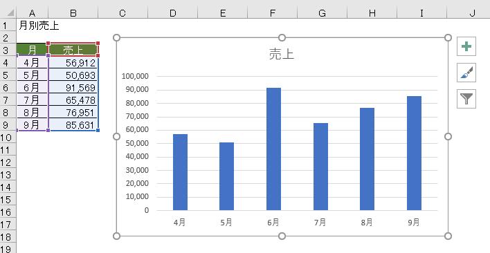 集合縦棒グラフの挿入