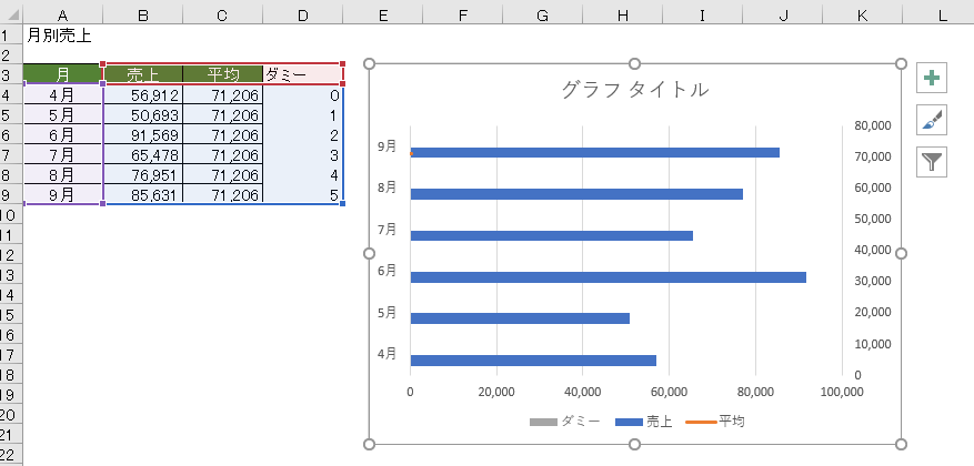 設定したグラフ