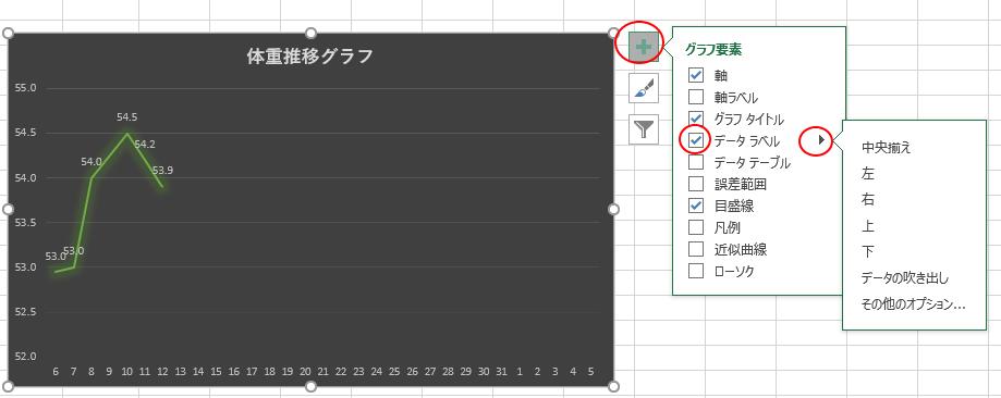 データラベルの表示と配置