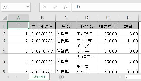 Excelに取り込んだデータ