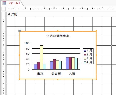 サンプルグラフ