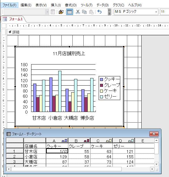 グラフウィザードを使ってフォームまたはレポートにグラフを作成