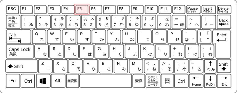 キーボードF5