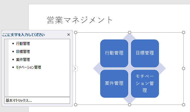 箇条書きから変換したSmartArtグラフィックス