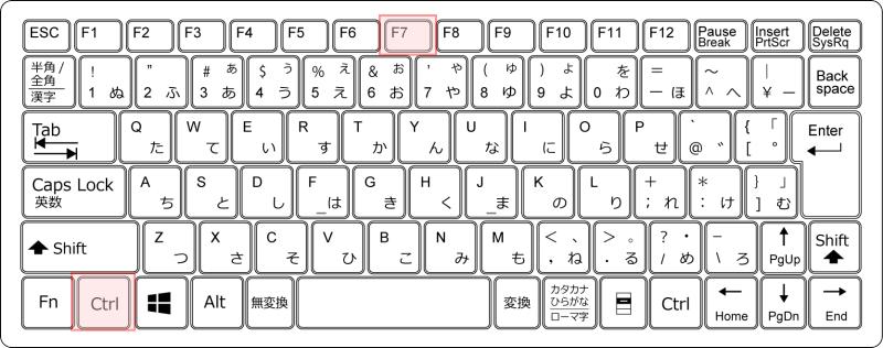キーボード Ctrl+F7