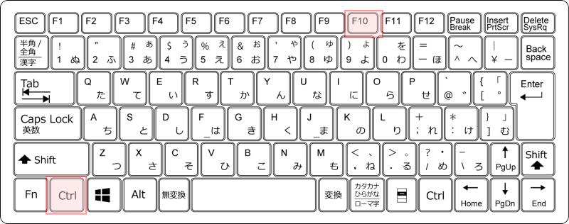 キーボード Ctrl+F10