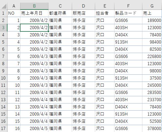 テーブルを作成する前の表