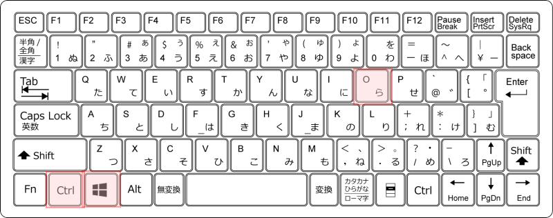 キーボード[Windows]+[Ctrl]+[O]