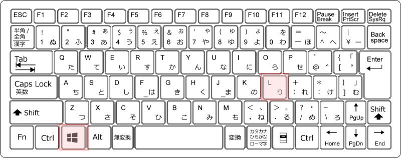 キーボード[Windows]+[L]